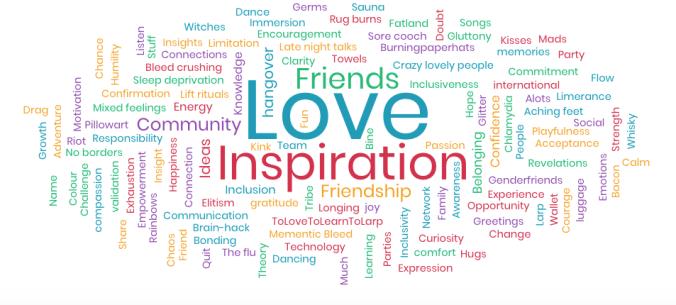Sanapilven näkyvimpiä sanoja ovat love, inspiration, firends, community ja hangover