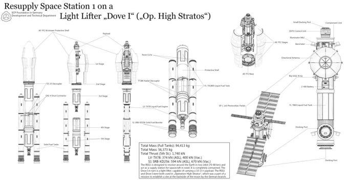 Kuvassa satelliitin rakennuskaavio.
