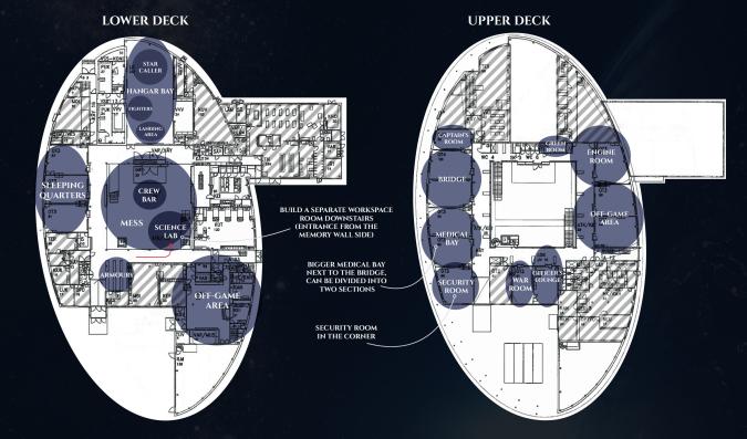 Kuvassa tilasuunnitelmat tehtynä pohjapiirrosten päälle Lower ja upper deck tiloihin.