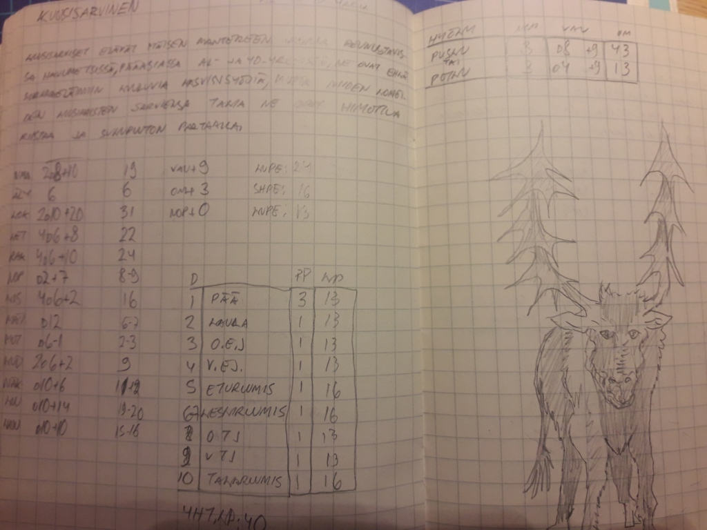 kuvassa stattitaulukko ja kuva hirvestä, jonka sarvet ovat kuusen muotoiset